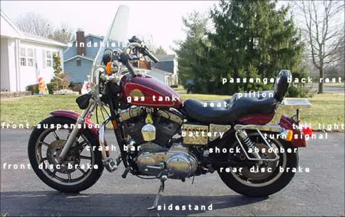 how do motorcycle parts work? BMW Motorcycle Engine Diagram Motorcycle Basic Engine Diagram #11