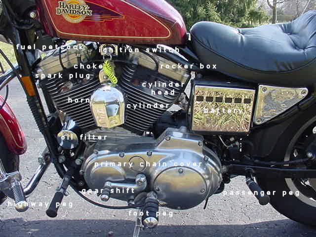 how do motorcycle parts work as viewed from the left side engineEngine Parts Motorcycle Engine Parts Diagram Motorcycle Engine #6